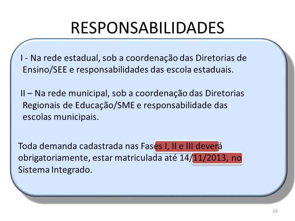 RESPONSABILIDADES 24 I - Na rede estadual, sob a coordenação das Diretorias de Ensino/SEE e responsabilidades das escola estaduais.