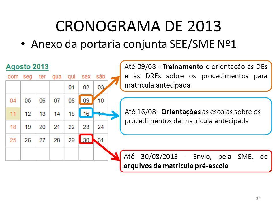 CRONOGRAMA DE 2013 • Anexo da portaria conjunta SEE/SME Nº1 Até 30/08/2013 - Envio, pela SME, de arquivos de matrícula pré-escola Até 09/08 - Treinamento e orientação às DEs e às DREs sobre os procedimentos para matrícula antecipada Até 16/08 - Orientações às escolas sobre os procedimentos da matrícula antecipada 34