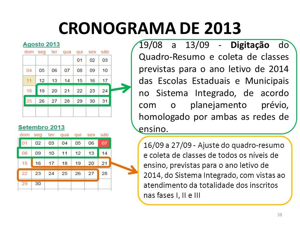 CRONOGRAMA DE 2013 19/08 a 13/09 - Digitação do Quadro-Resumo e coleta de classes previstas para o ano letivo de 2014 das Escolas Estaduais e Municipais no Sistema Integrado, de acordo com o planejamento prévio, homologado por ambas as redes de ensino.