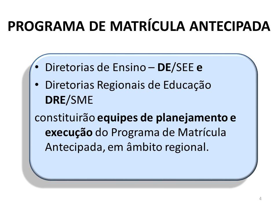 • Diretorias de Ensino – DE/SEE e • Diretorias Regionais de Educação DRE/SME constituirão equipes de planejamento e execução do Programa de Matrícula Antecipada, em âmbito regional.