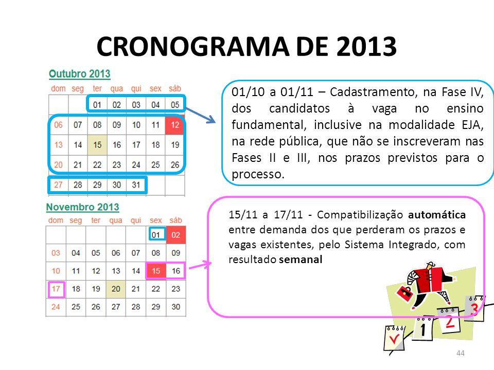 CRONOGRAMA DE 2013 01/10 a 01/11 – Cadastramento, na Fase IV, dos candidatos à vaga no ensino fundamental, inclusive na modalidade EJA, na rede pública, que não se inscreveram nas Fases II e III, nos prazos previstos para o processo.