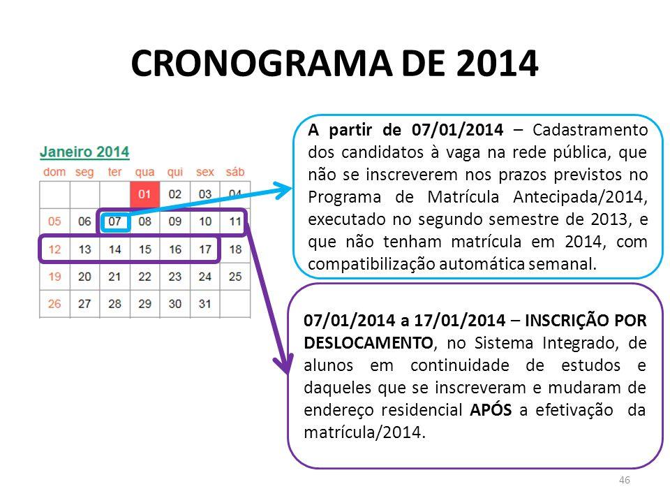 CRONOGRAMA DE 2014 A partir de 07/01/2014 – Cadastramento dos candidatos à vaga na rede pública, que não se inscreverem nos prazos previstos no Programa de Matrícula Antecipada/2014, executado no segundo semestre de 2013, e que não tenham matrícula em 2014, com compatibilização automática semanal.