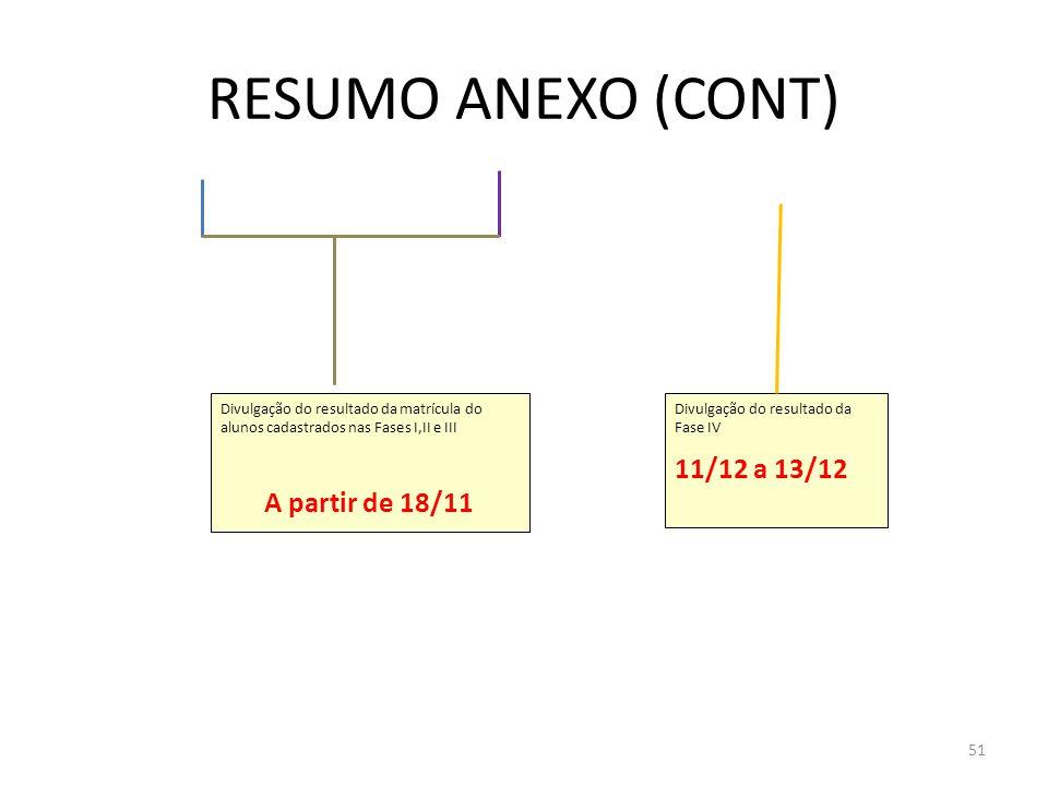 RESUMO ANEXO (CONT) 51 Divulgação do resultado da matrícula do alunos cadastrados nas Fases I,II e III A partir de 18/11 Divulgação do resultado da Fase IV 11/12 a 13/12