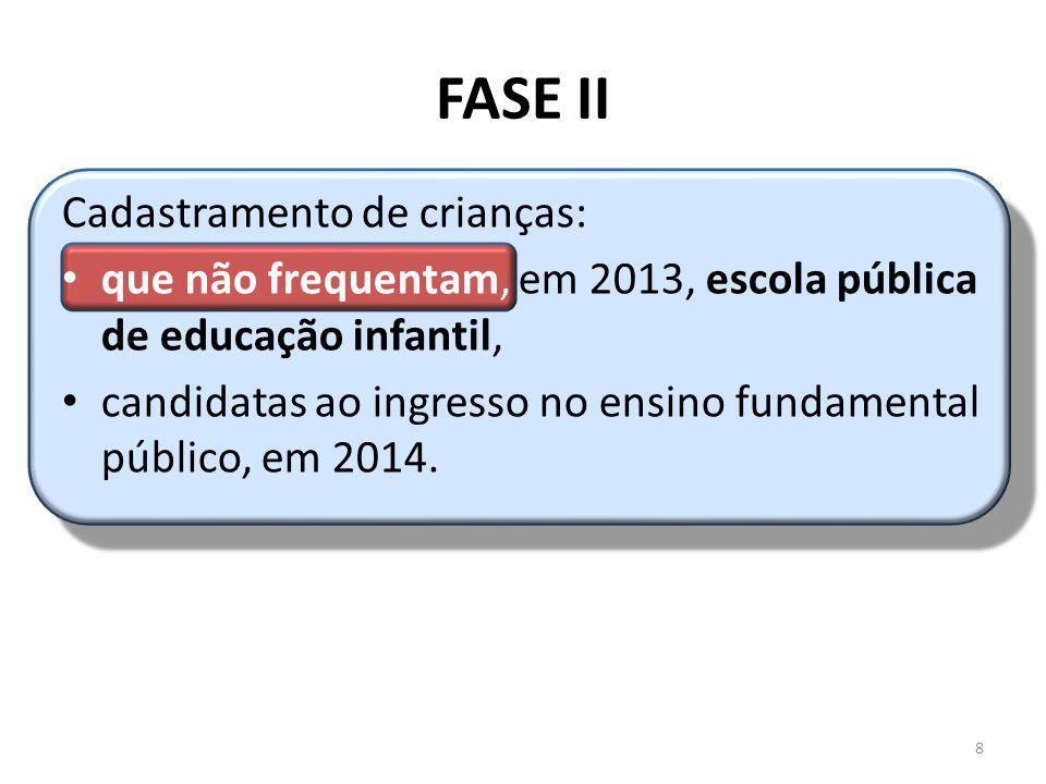 FASE II Cadastramento de crianças: • que não frequentam, em 2013, escola pública de educação infantil, • candidatas ao ingresso no ensino fundamental público, em 2014.
