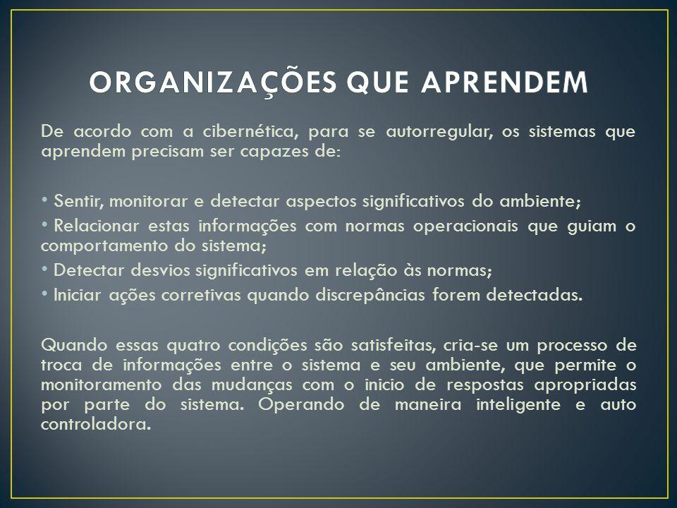 Segundo Morgan (2007), as organizações são capazes de aprender quando reconhecem a importância da interação e da troca de informações através de comportamentos autorreguladores.