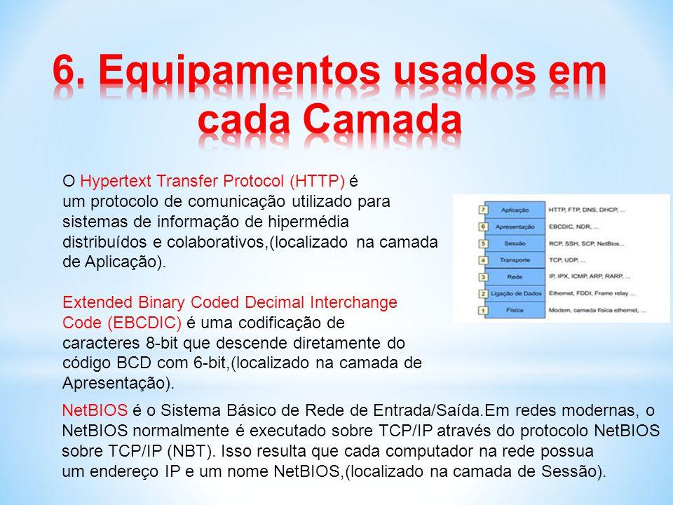 O Hypertext Transfer Protocol (HTTP) é um protocolo de comunicação utilizado para sistemas de informação de hipermédia distribuídos e colaborativos,(l