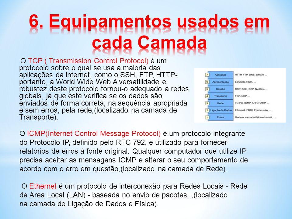 O TCP ( Transmission Control Protocol) é um protocolo sobre o qual se usa a maioria das aplicações da internet, como o SSH, FTP, HTTP- portanto, a Wor