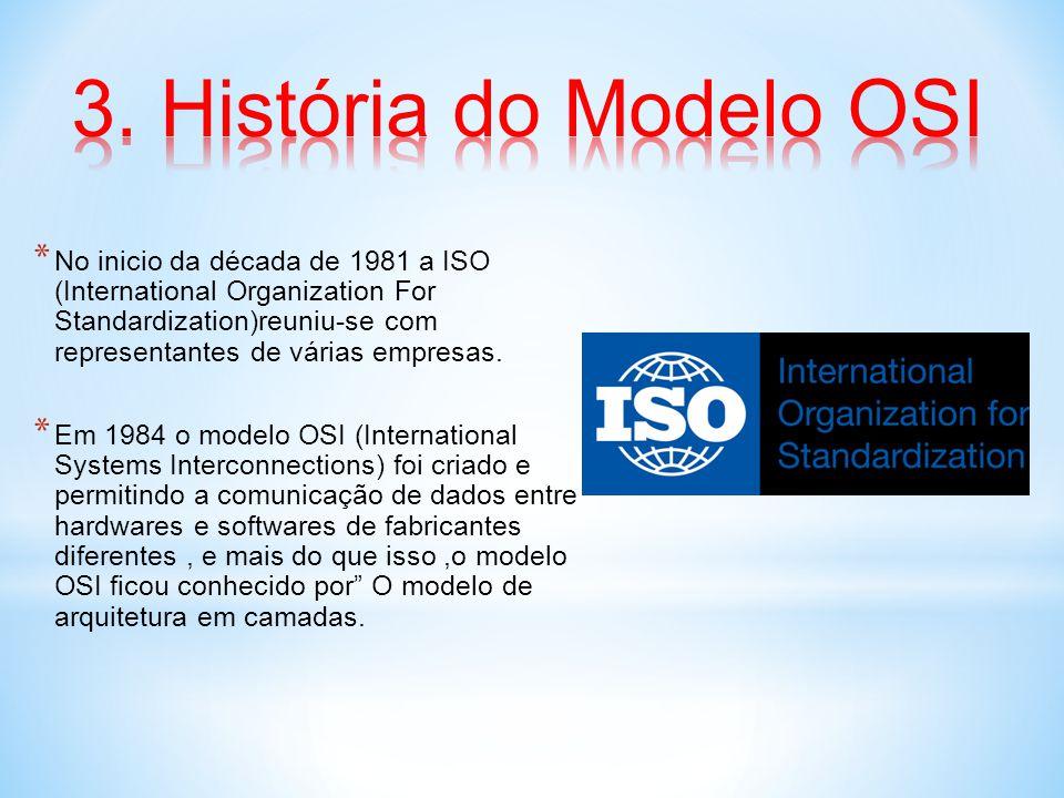 * No inicio da década de 1981 a ISO (International Organization For Standardization)reuniu-se com representantes de várias empresas. * Em 1984 o model