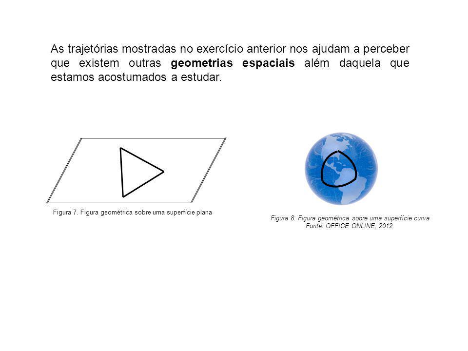 As trajetórias mostradas no exercício anterior nos ajudam a perceber que existem outras geometrias espaciais além daquela que estamos acostumados a es