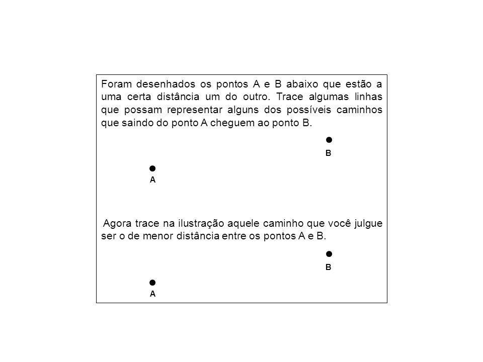 Foram desenhados os pontos A e B abaixo que estão a uma certa distância um do outro. Trace algumas linhas que possam representar alguns dos possíveis