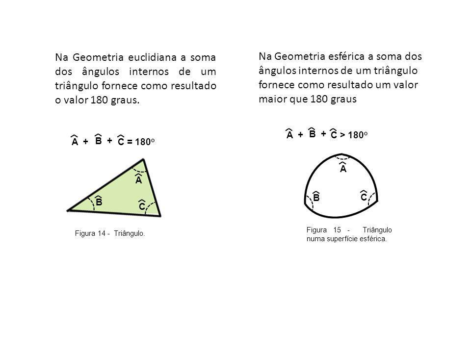 Na Geometria euclidiana a soma dos ângulos internos de um triângulo fornece como resultado o valor 180 graus. Na Geometria esférica a soma dos ângulos