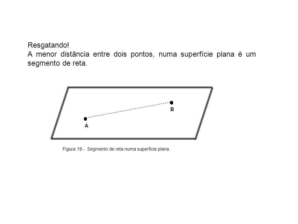 Resgatando! A menor distância entre dois pontos, numa superfície plana é um segmento de reta. Figura 19 - Segmento de reta numa superfície plana. A B