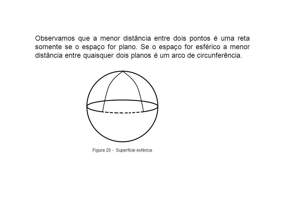 Observamos que a menor distância entre dois pontos é uma reta somente se o espaço for plano. Se o espaço for esférico a menor distância entre quaisque