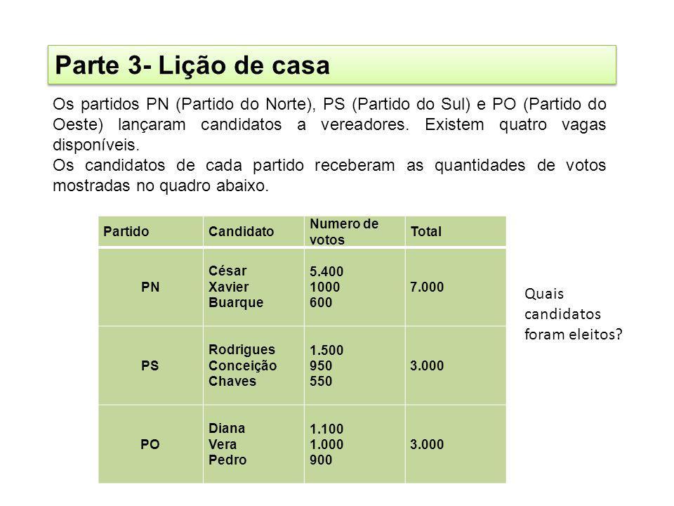Parte 3- Lição de casa Os partidos PN (Partido do Norte), PS (Partido do Sul) e PO (Partido do Oeste) lançaram candidatos a vereadores. Existem quatro
