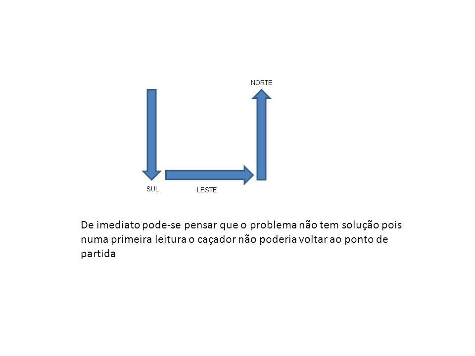 Figura 10.Figura plana. B A V Figura 11.