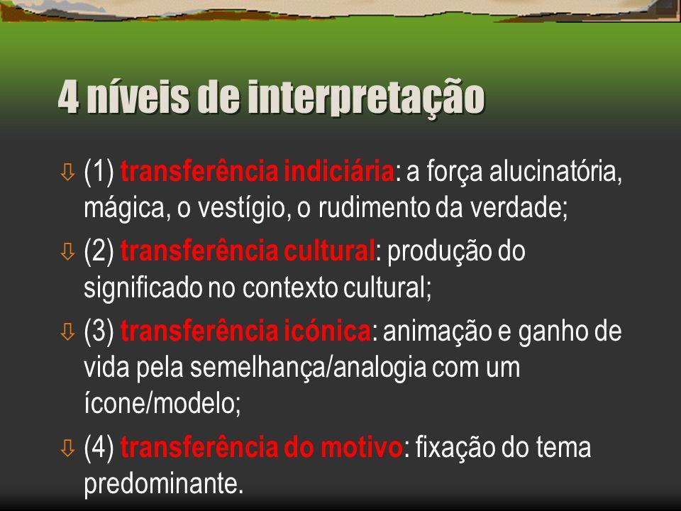 4 níveis de interpretação ò (1) transferência indiciária : a força alucinatória, mágica, o vestígio, o rudimento da verdade; ò (2) transferência cultu