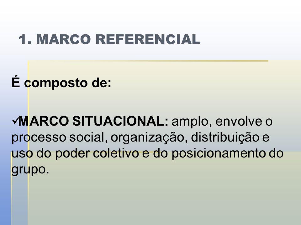 1. MARCO REFERENCIAL É composto de:   MARCO SITUACIONAL: amplo, envolve o processo social, organização, distribuição e uso do poder coletivo e do po