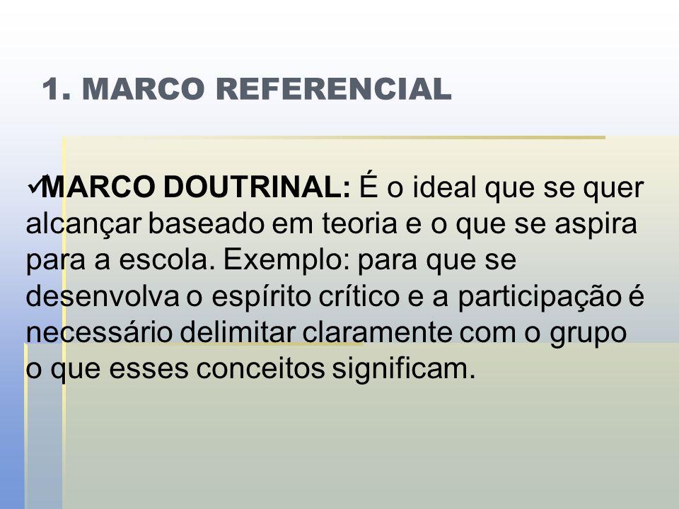 1. MARCO REFERENCIAL   MARCO DOUTRINAL: É o ideal que se quer alcançar baseado em teoria e o que se aspira para a escola. Exemplo: para que se desen