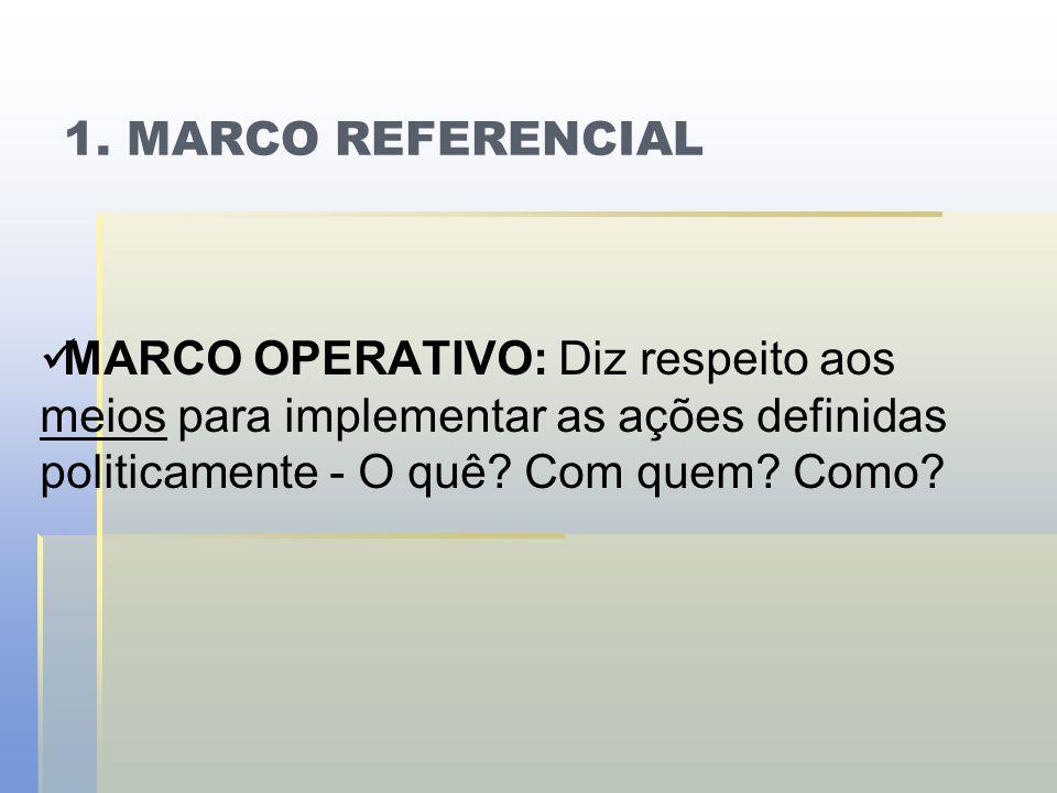 1. MARCO REFERENCIAL   MARCO OPERATIVO: Diz respeito aos meios para implementar as ações definidas politicamente - O quê? Com quem? Como?