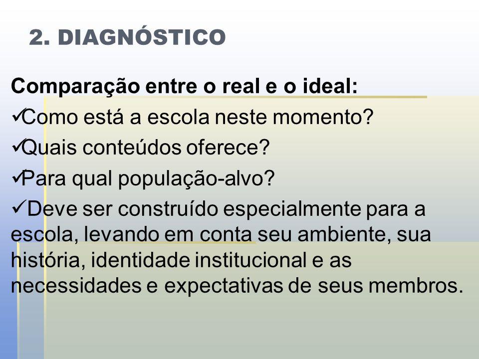 2. DIAGNÓSTICO Comparação entre o real e o ideal:   Como está a escola neste momento?   Quais conteúdos oferece?   Para qual população-alvo?  
