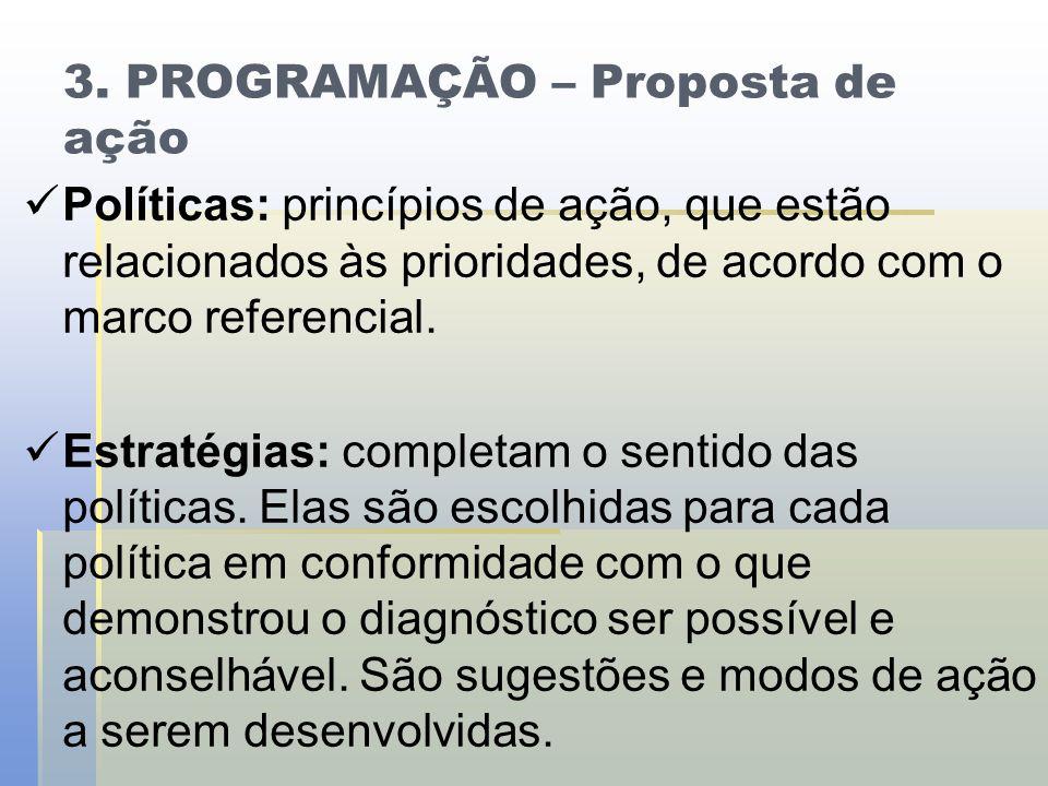 3. PROGRAMAÇÃO – Proposta de ação   Políticas: princípios de ação, que estão relacionados às prioridades, de acordo com o marco referencial.   Est