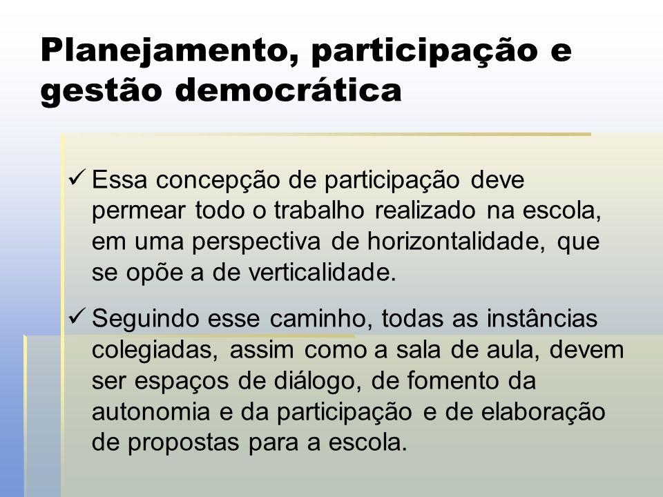 Planejamento, participação e gestão democrática  Essa concepção de participação deve permear todo o trabalho realizado na escola, em uma perspectiva