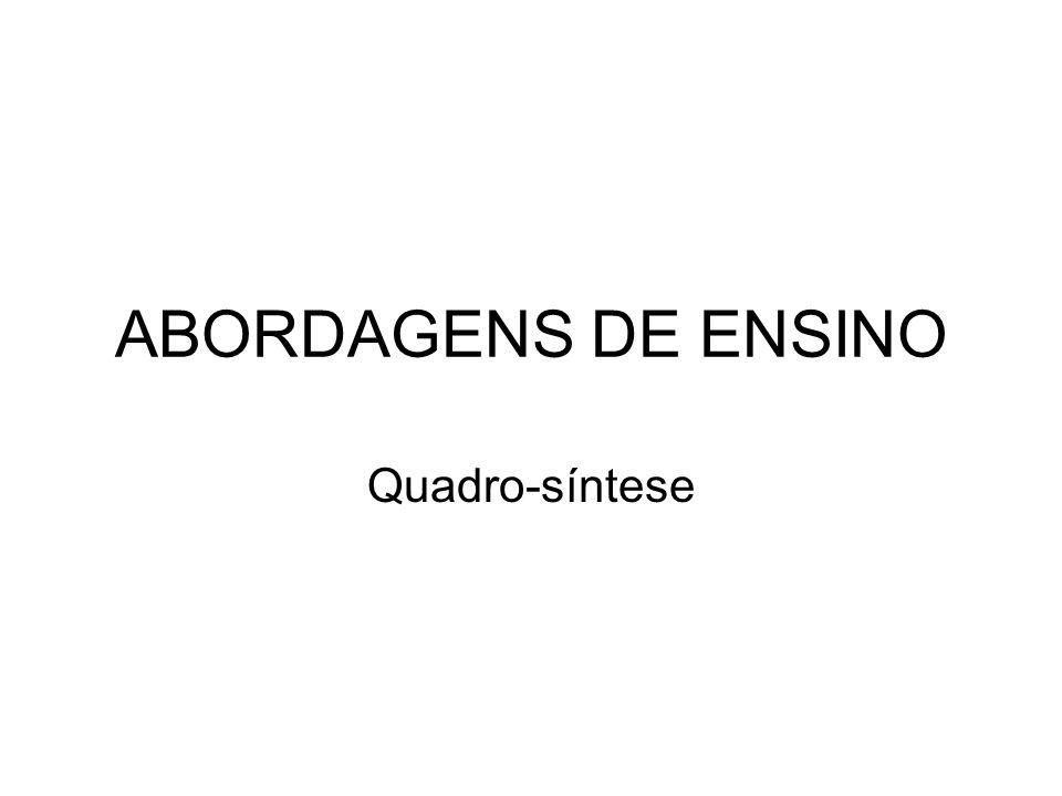 ABORDAGENS DE ENSINO Quadro-síntese