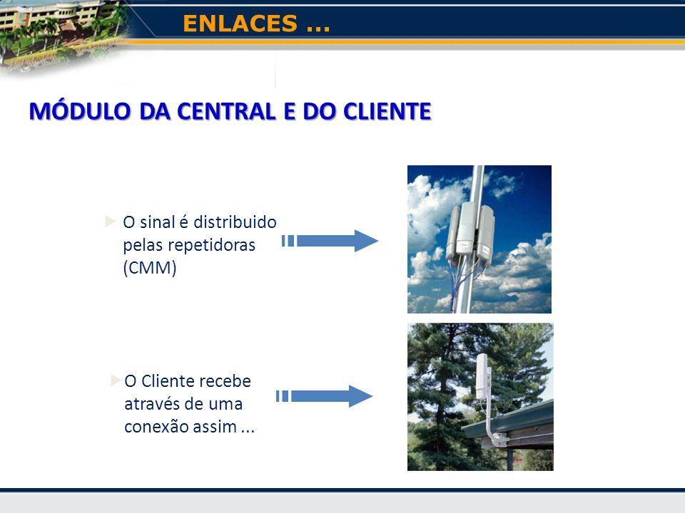 MÓDULO DA CENTRAL E DO CLIENTE  O sinal é distribuido pelas repetidoras (CMM)  O Cliente recebe através de uma conexão assim...