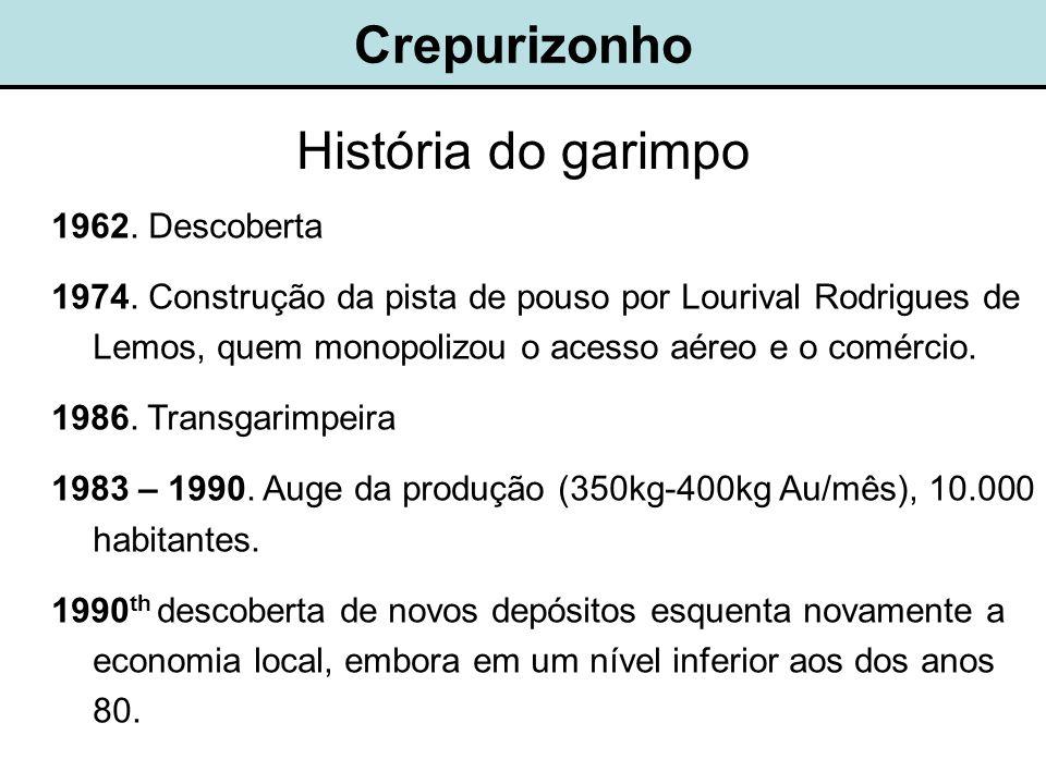 Crepurizonho História do garimpo 1962.Descoberta 1974.