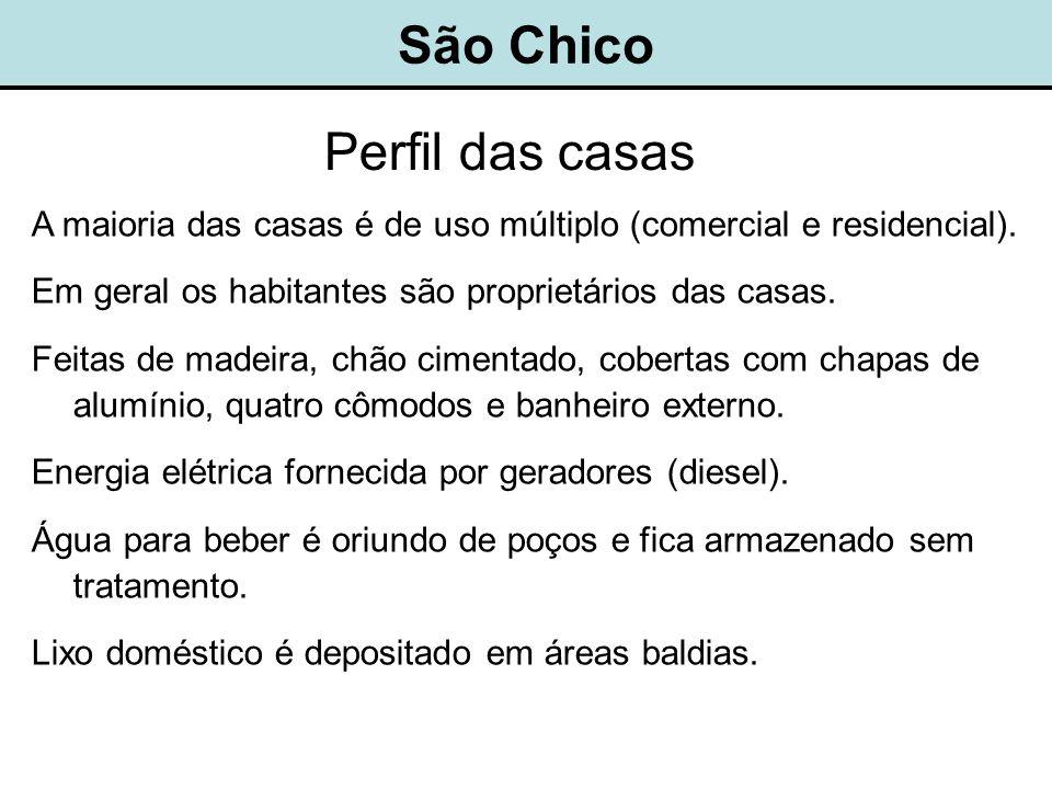 São Chico Perfil das casas A maioria das casas é de uso múltiplo (comercial e residencial).