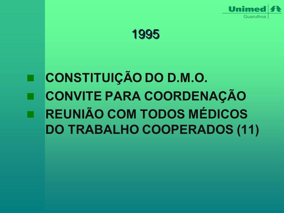 DECISÕES DA REUNIÃO  4 MÉDICOS INTEGRARAM D.M.O.
