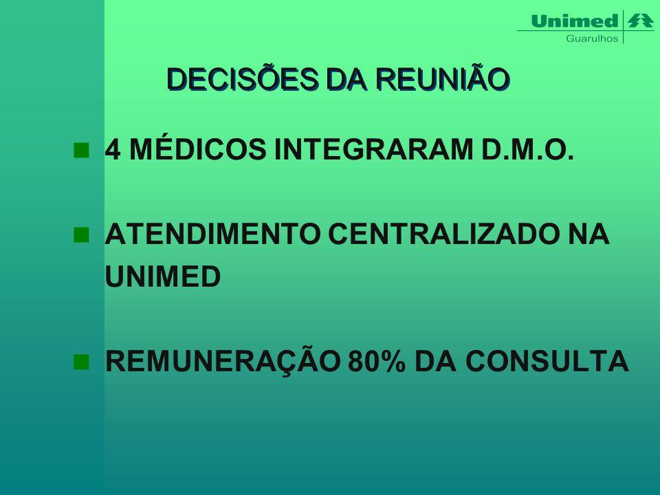 COMERCIALIZAÇÃO INICIAL  NR7 PCMSO  CONTRATOS EM PRÉ-PAGAMENTO  CUSTO R$ 10,00 PER CAPITA  EXAMES COMPLEMENTARES: AUDIOMETRIA