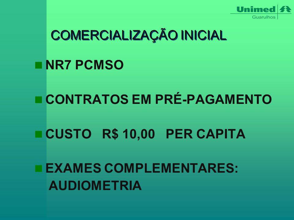 PERFIL DAS EMPRESAS Ramo de atividade Nº de empresas Nº de clientes Adm.