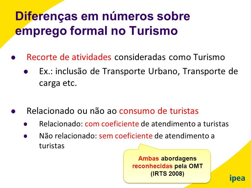  Recorte de atividades consideradas como Turismo  Ex.: inclusão de Transporte Urbano, Transporte de carga etc.  Relacionado ou não ao consumo de tu
