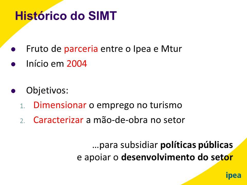  Fruto de parceria entre o Ipea e Mtur  Início em 2004  Objetivos: 1. Dimensionar o emprego no turismo 2. Caracterizar a mão-de-obra no setor Histó