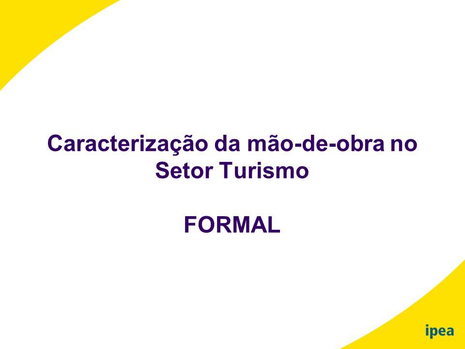 Caracterização da mão-de-obra no Setor Turismo FORMAL
