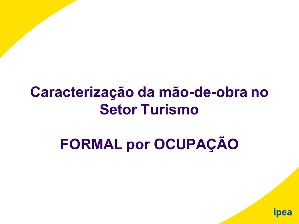 Caracterização da mão-de-obra no Setor Turismo FORMAL por OCUPAÇÃO