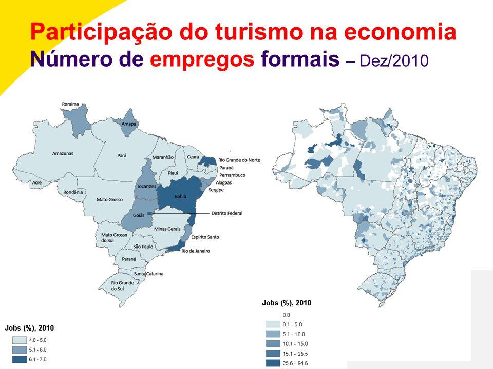 Participação do turismo na economia Número de empregos formais – Dez/2010