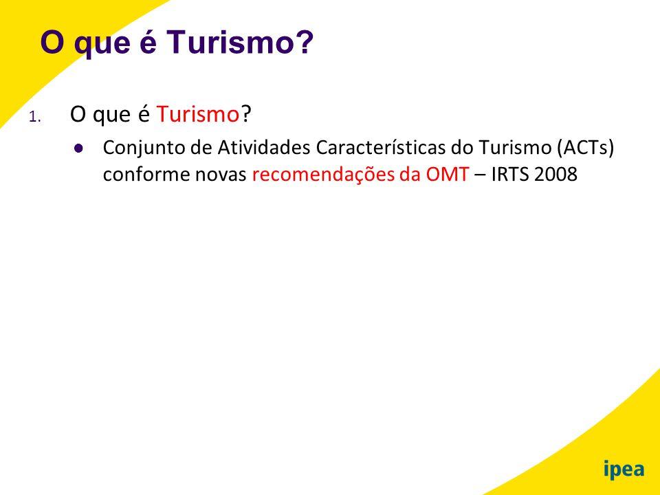 1. O que é Turismo?  Conjunto de Atividades Características do Turismo (ACTs) conforme novas recomendações da OMT – IRTS 2008 O que é Turismo?