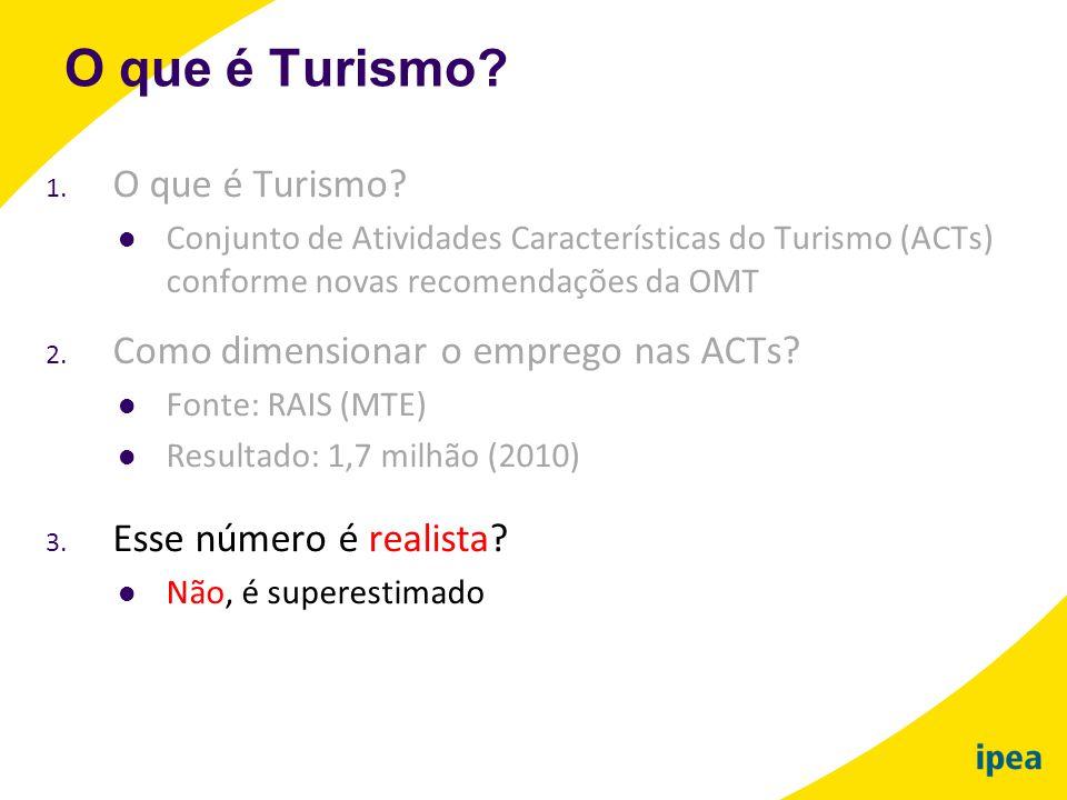 1. O que é Turismo?  Conjunto de Atividades Características do Turismo (ACTs) conforme novas recomendações da OMT 2. Como dimensionar o emprego nas A