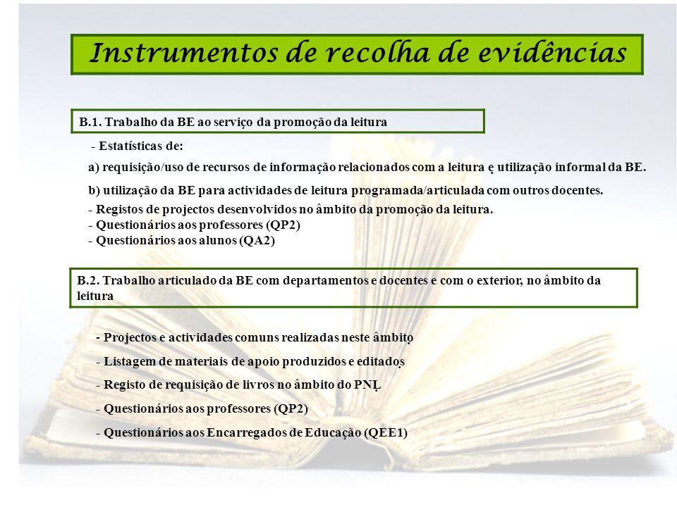 Instrumentos de recolha de evidências B.1. Trabalho da BE ao serviço da promoção da leitura - Estatísticas de: a) requisição/uso de recursos de inform