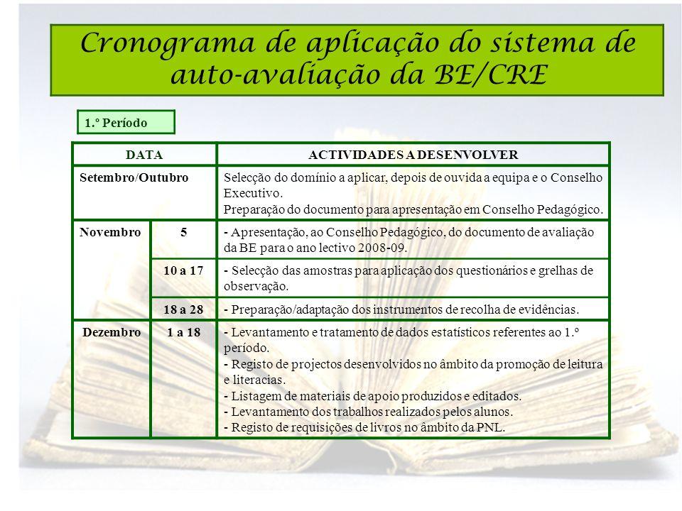 Cronograma de aplicação do sistema de auto-avaliação da BE/CRE 1.º Período DATAACTIVIDADES A DESENVOLVER Setembro/OutubroSelecção do domínio a aplicar, depois de ouvida a equipa e o Conselho Executivo.