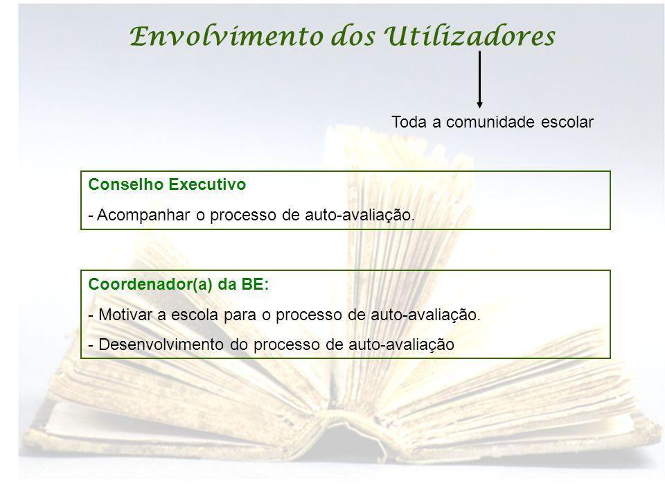 Envolvimento dos Utilizadores Toda a comunidade escolar Coordenador(a) da BE: - Motivar a escola para o processo de auto-avaliação. - Desenvolvimento