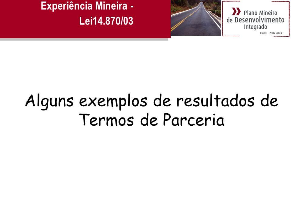 Alguns exemplos de resultados de Termos de Parceria Experiência Mineira - Lei14.870/03