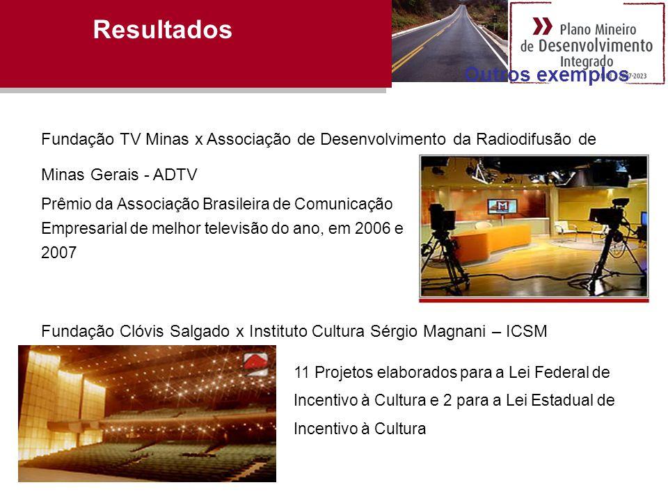 Outros exemplos Fundação TV Minas x Associação de Desenvolvimento da Radiodifusão de Minas Gerais - ADTV Fundação Clóvis Salgado x Instituto Cultura Sérgio Magnani – ICSM.