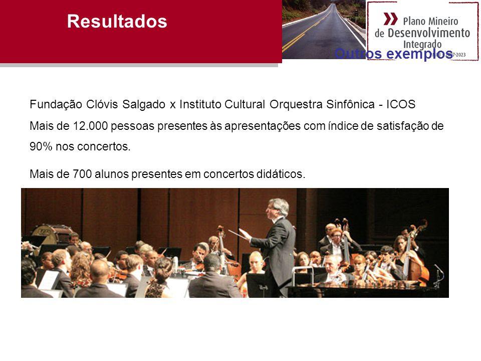 Resultados Outros exemplos Fundação Clóvis Salgado x Instituto Cultural Orquestra Sinfônica - ICOS Mais de 12.000 pessoas presentes às apresentações com índice de satisfação de 90% nos concertos.