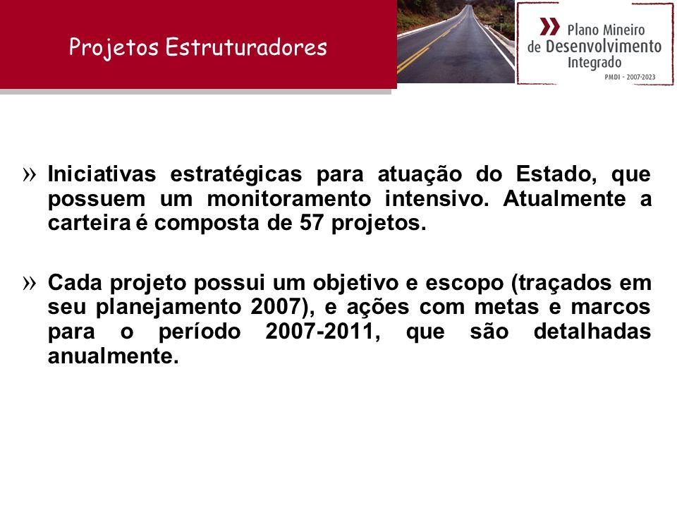 Projetos Estruturadores » Iniciativas estratégicas para atuação do Estado, que possuem um monitoramento intensivo.