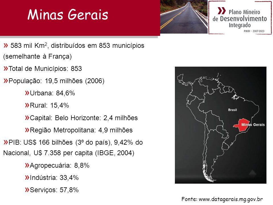 » 583 mil Km 2, distribuídos em 853 municípios (semelhante à França) » Total de Municípios: 853 » População: 19,5 milhões (2006) » Urbana: 84,6% » Rural: 15,4% » Capital: Belo Horizonte: 2,4 milhões » Região Metropolitana: 4,9 milhões » PIB: US$ 166 bilhões (3º do país), 9,42% do Nacional, U$ 7.358 per capita (IBGE, 2004) » Agropecuária: 8,8% » Indústria: 33,4% » Serviços: 57,8% Minas Gerais Fonte: www.datagerais.mg.gov.br