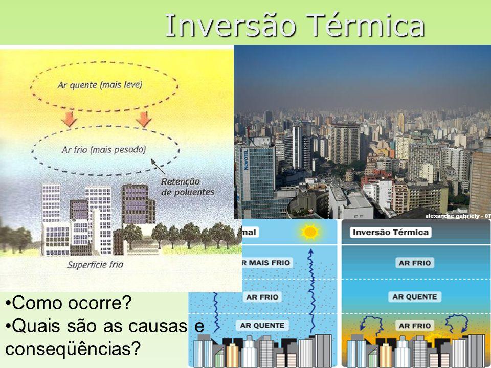 Inversão Térmica •Como ocorre? •Quais são as causas e conseqüências?
