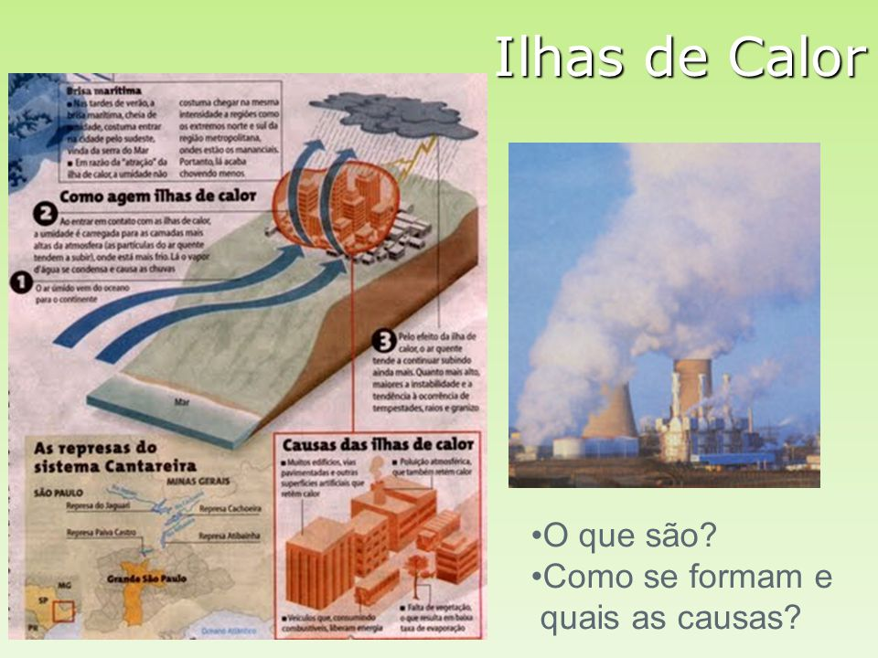 Ilha de Calor •O•O que é? •C•Como é causado? Problemas Urbanos